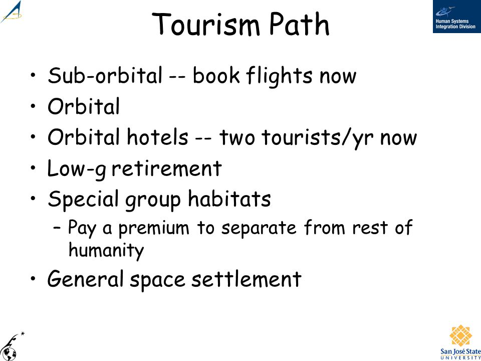 Tourism Path Sub-orbital -- book flights now Orbital
