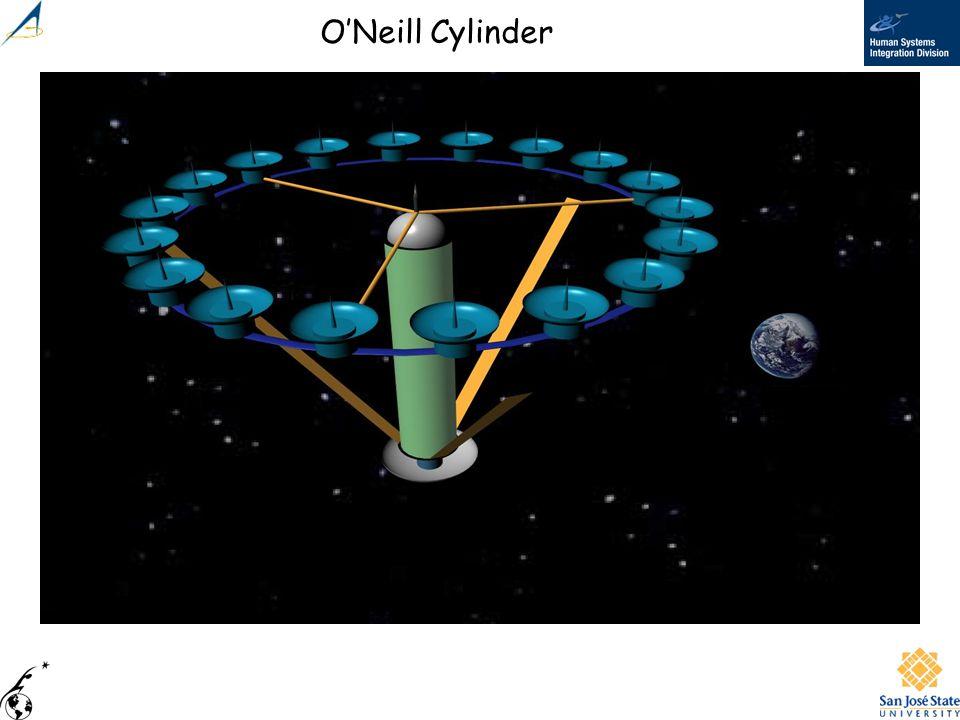O'Neill Cylinder