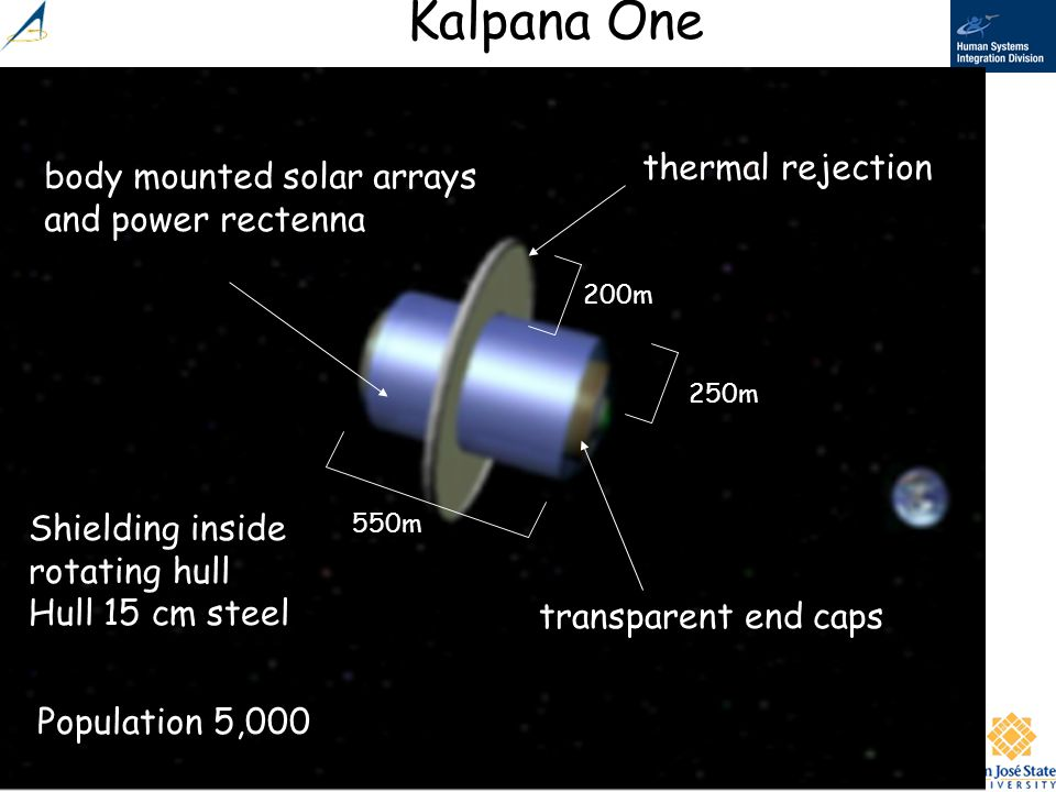 Kalpana One thermal rejection