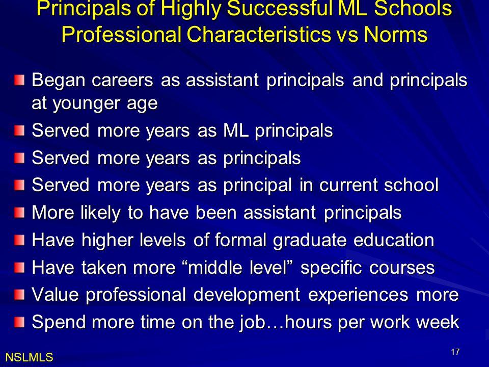 Principals of Highly Successful ML Schools Professional Characteristics vs Norms