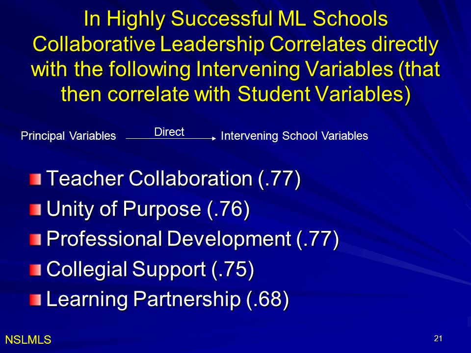 Teacher Collaboration (.77) Unity of Purpose (.76)