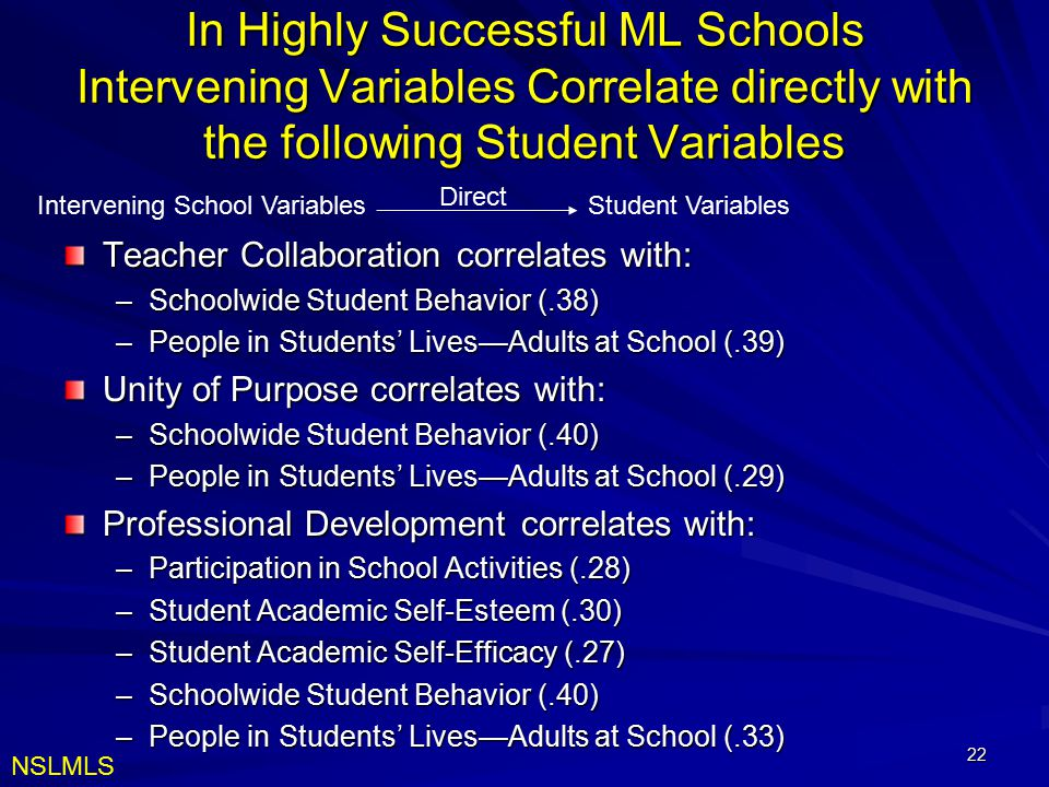 In Highly Successful ML Schools Intervening Variables Correlate directly with the following Student Variables
