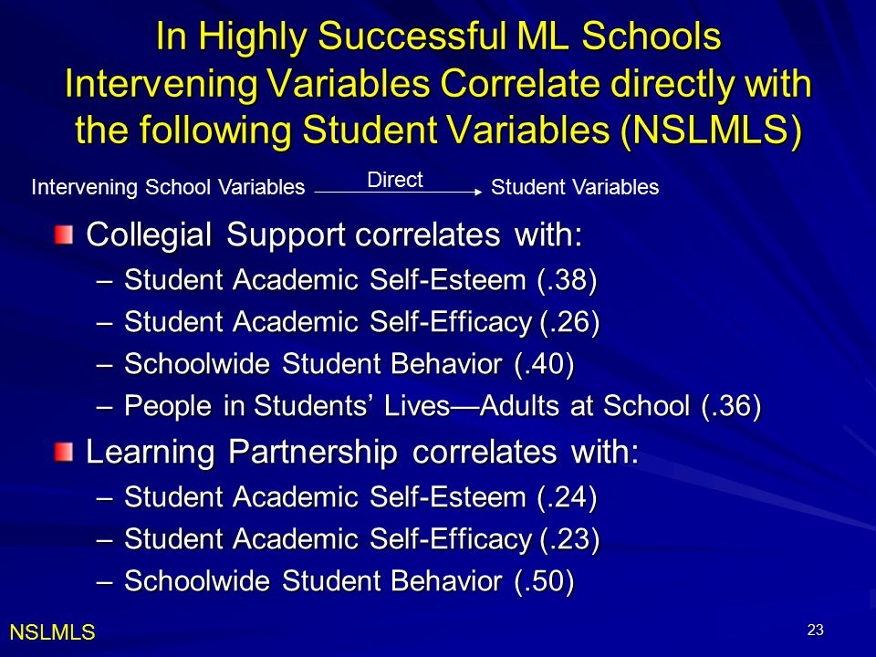 In Highly Successful ML Schools Intervening Variables Correlate directly with the following Student Variables (NSLMLS)