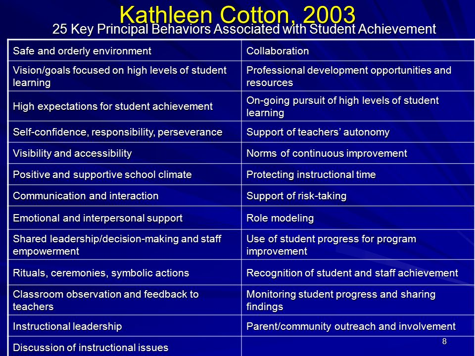 Kathleen Cotton, 2003 25 Key Principal Behaviors Associated with Student Achievement. Safe and orderly environment.
