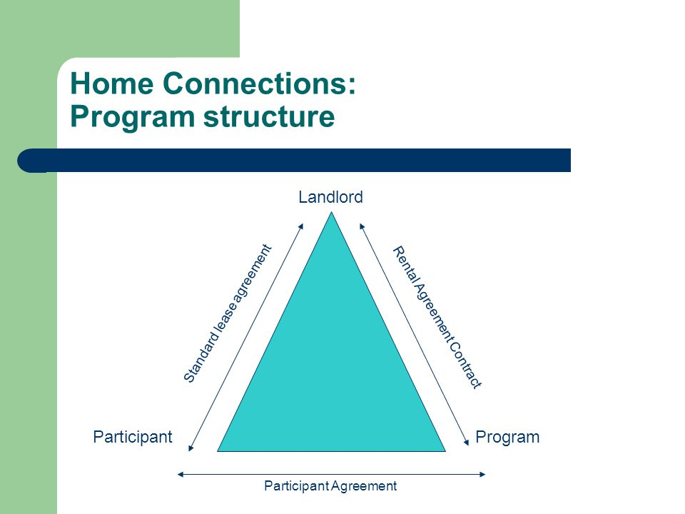 Home Connections: Program structure