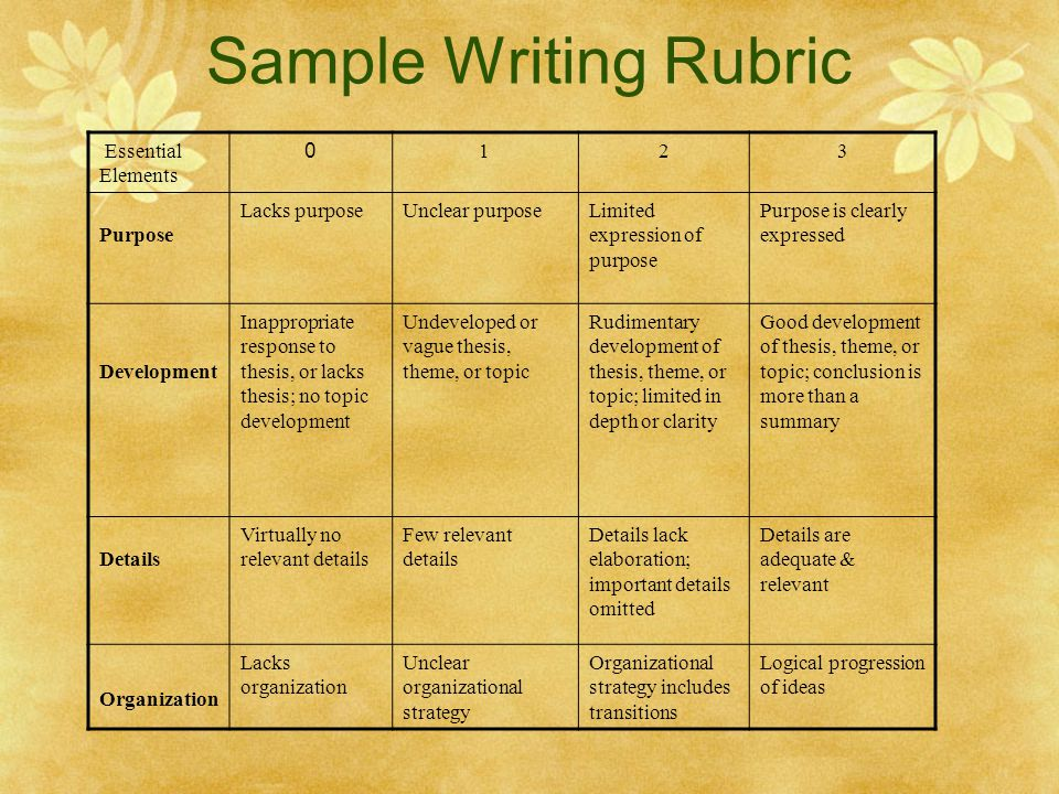 Sample Writing Rubric Essential Elements 1 2 3 Purpose Lacks purpose