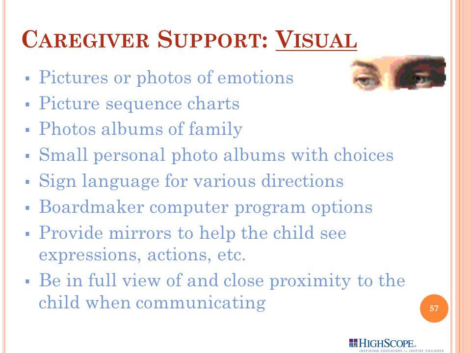 Caregiver Support: Visual