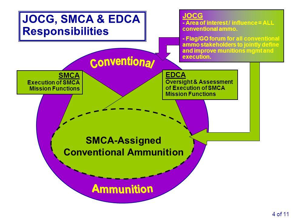 Conventional Ammunition