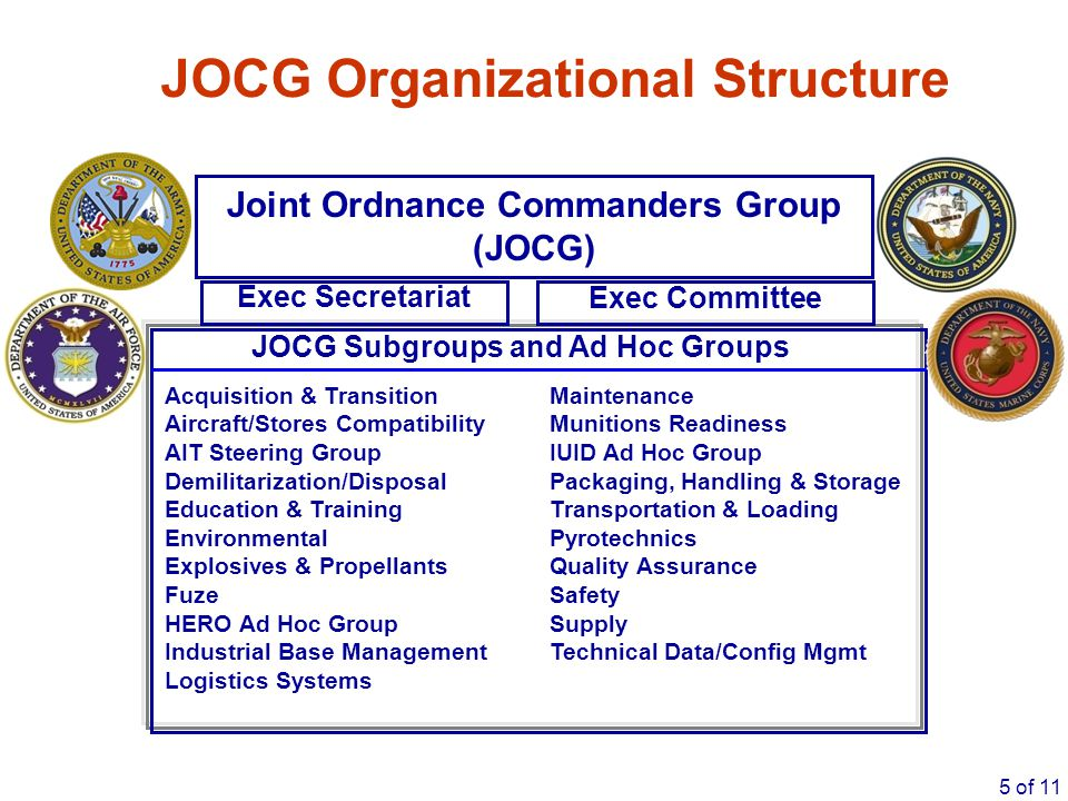 JOCG Organizational Structure Joint Ordnance Commanders Group (JOCG)