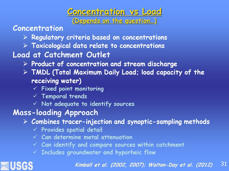 Concentration vs Load (Depends on the question…)
