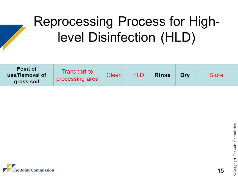 Reprocessing Process for High-level Disinfection (HLD)