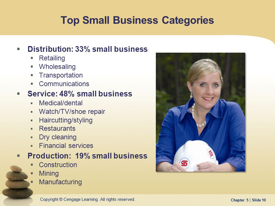 Top Small Business Categories