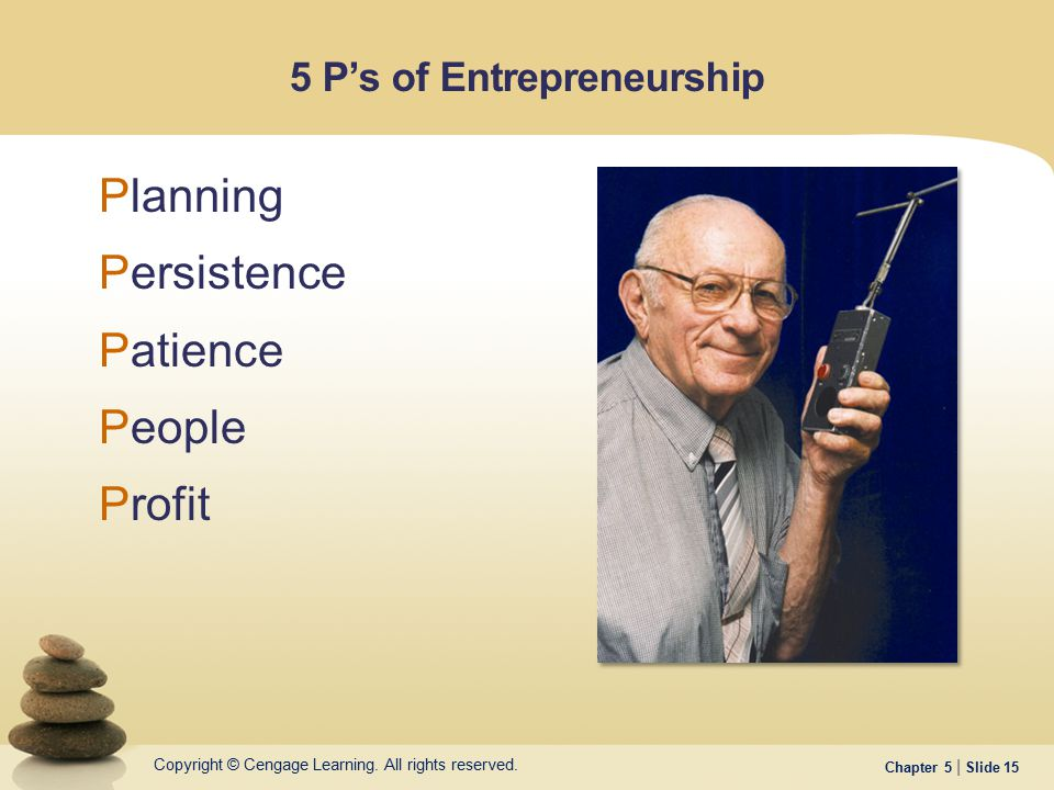 5 P's of Entrepreneurship