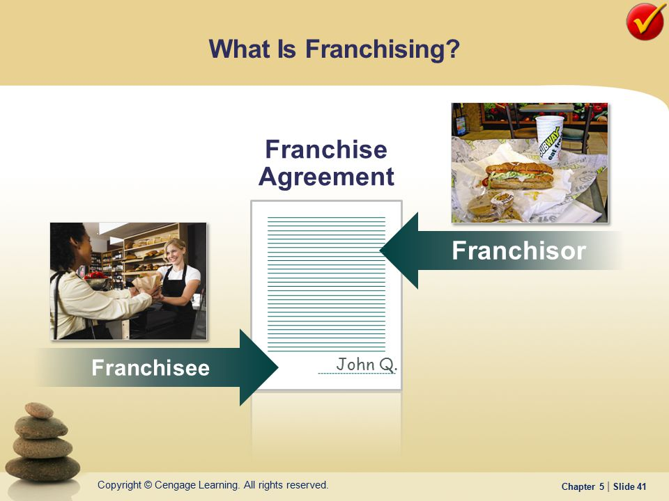 What Is Franchising Franchise Agreement Franchisor
