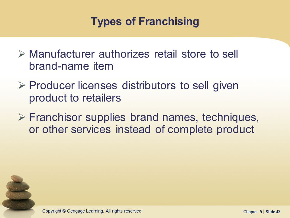 Types of Franchising Manufacturer authorizes retail store to sell brand-name item.