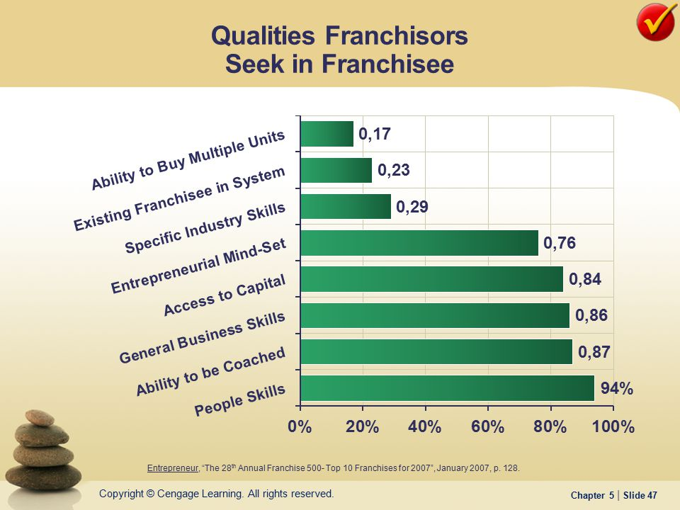 Qualities Franchisors Seek in Franchisee