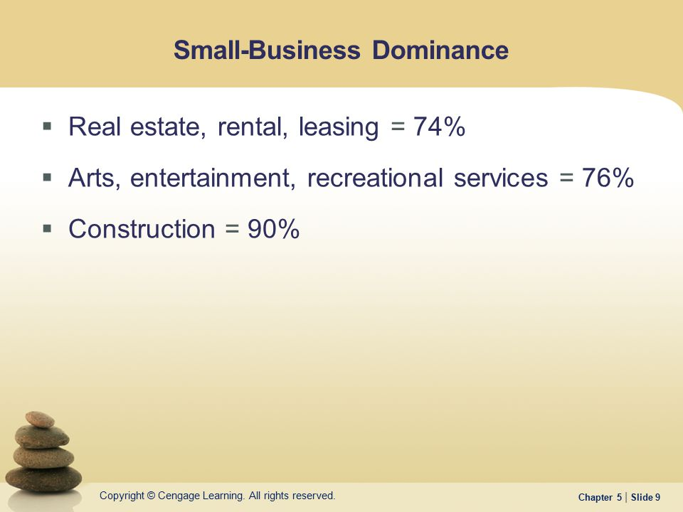Small-Business Dominance