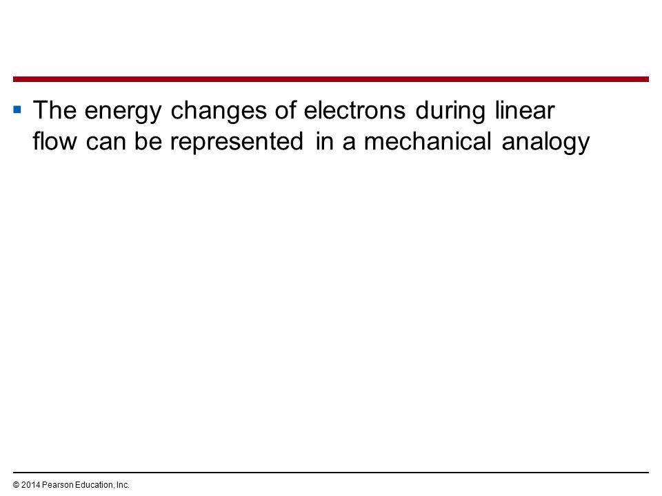 The energy changes of electrons during linear flow can be represented in a mechanical analogy