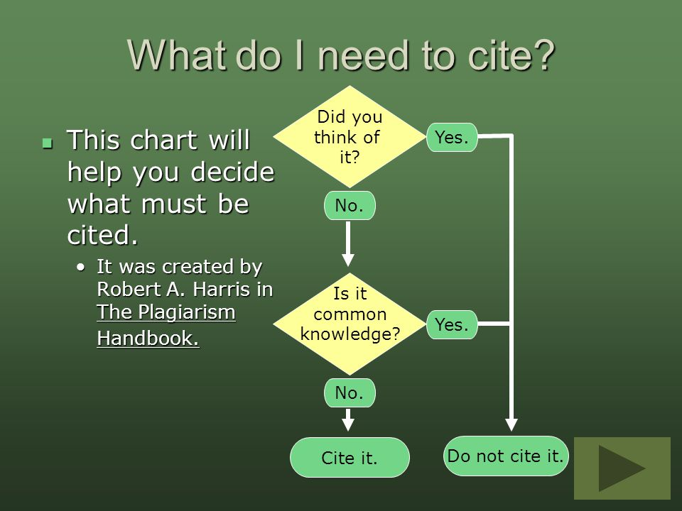 What do I need to cite Did you. think of. it No. Yes. Is it. common. knowledge Cite it. Do not cite it.