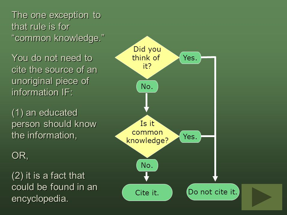 Did you think of. it No. Yes. Is it. common. knowledge Cite it. Do not cite it.