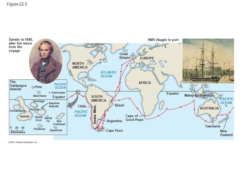 Figure 22.5 The voyage of HMS Beagle.