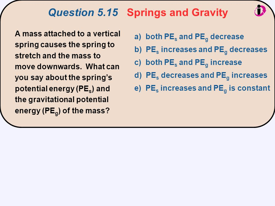 Question 5.15 Springs and Gravity