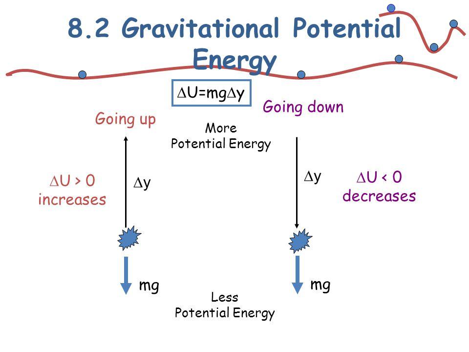 8.2 Gravitational Potential Energy