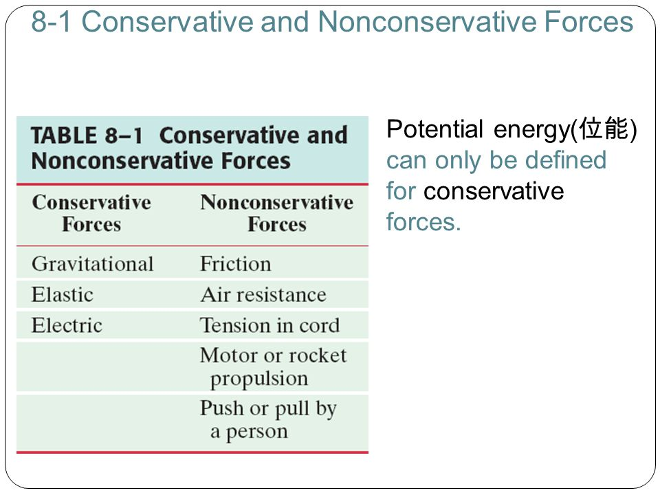 8-1 Conservative and Nonconservative Forces