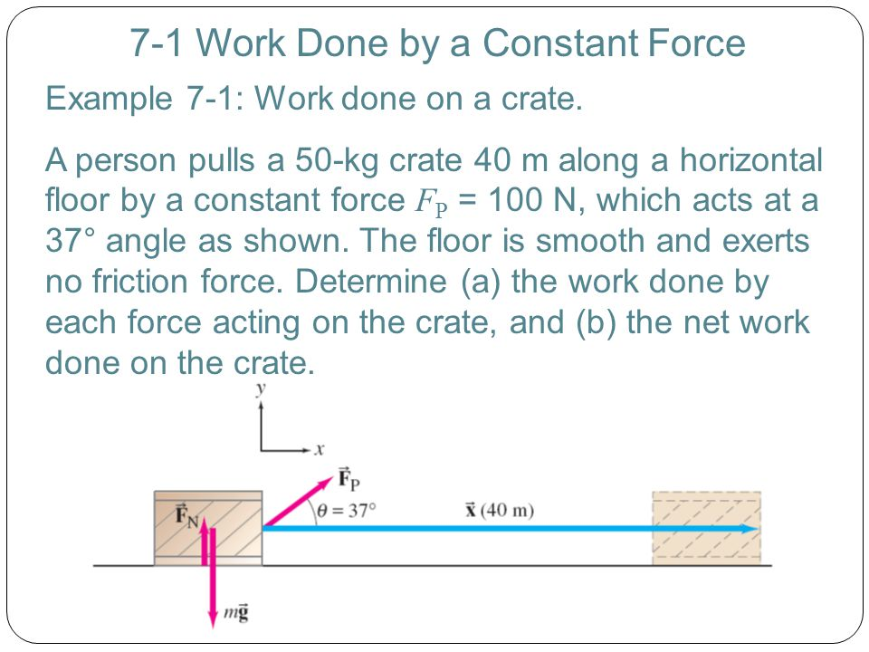 7-1 Work Done by a Constant Force