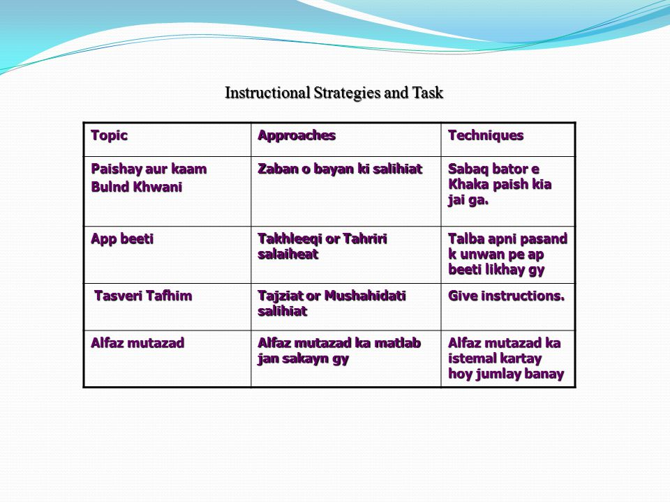 Instructional Strategies and Task