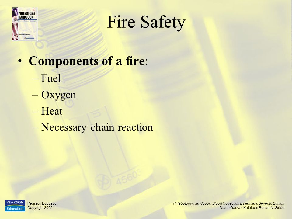 Fire Safety Components of a fire: Fuel Oxygen Heat