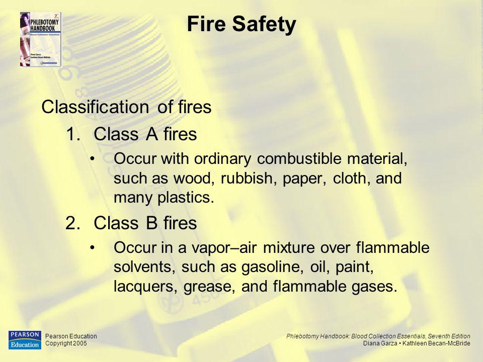 Fire Safety Classification of fires Class A fires Class B fires