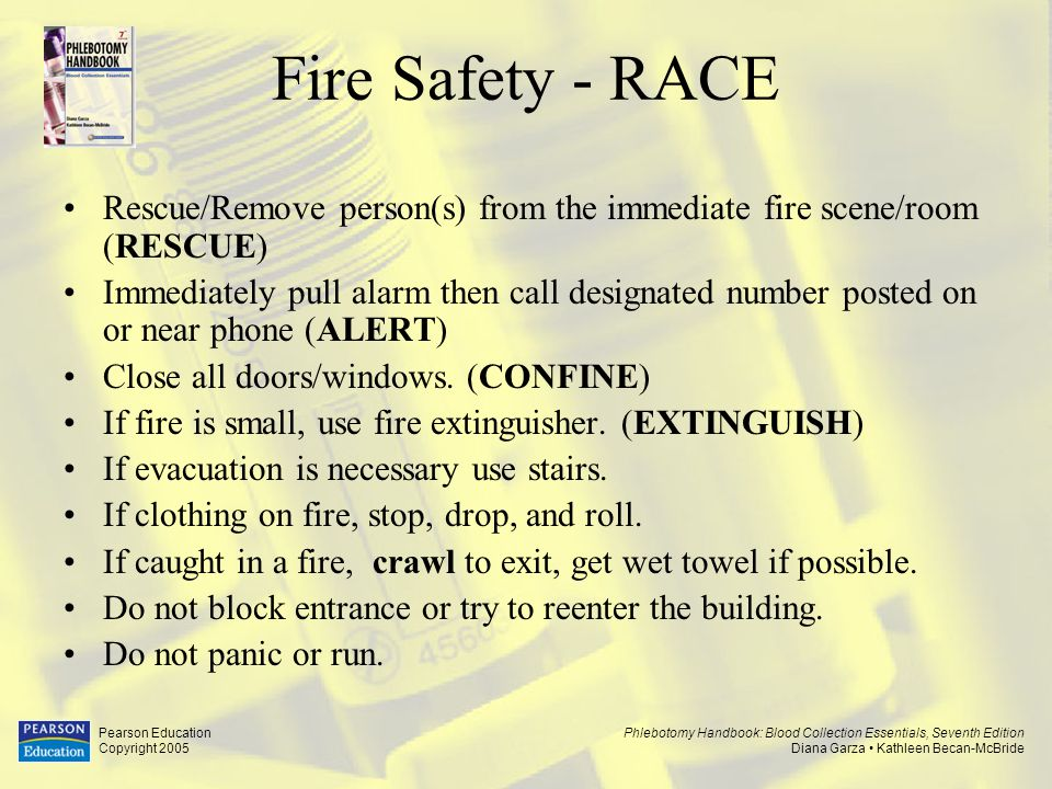 Fire Safety - RACE Rescue/Remove person(s) from the immediate fire scene/room (RESCUE)