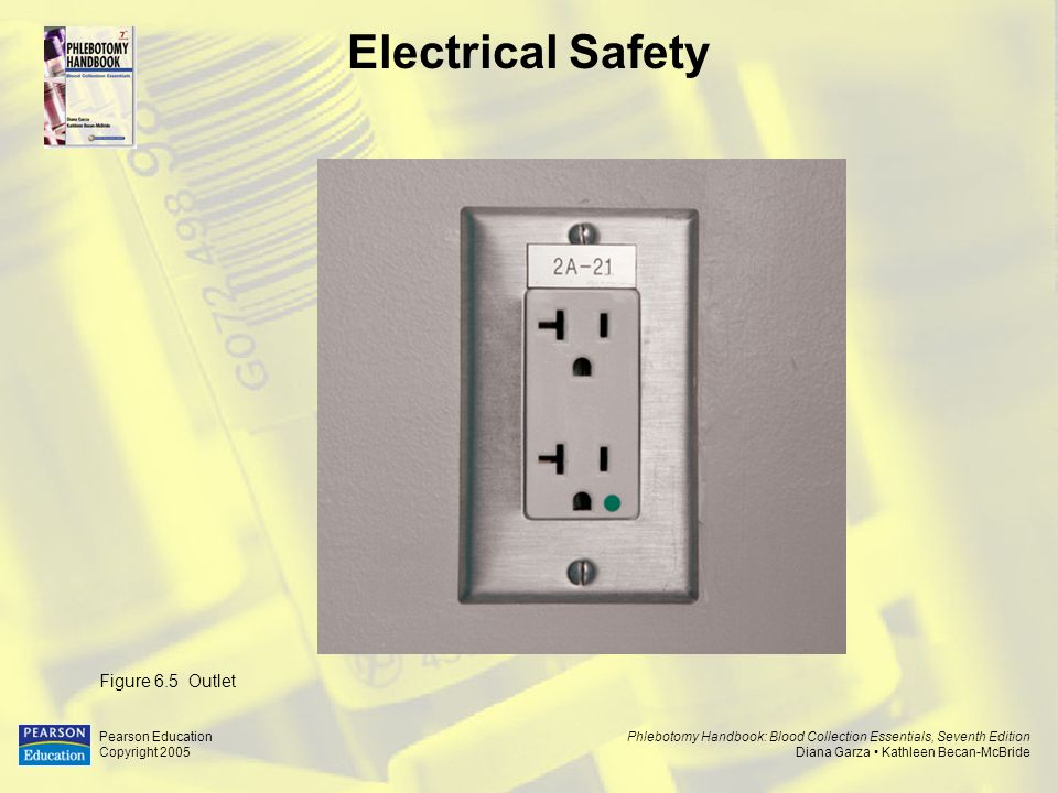 Electrical Safety Figure 6.5 Outlet Pearson Education Copyright 2005