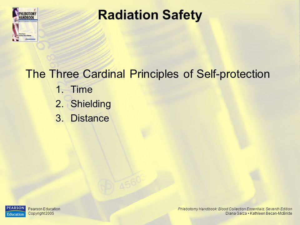Radiation Safety The Three Cardinal Principles of Self-protection Time
