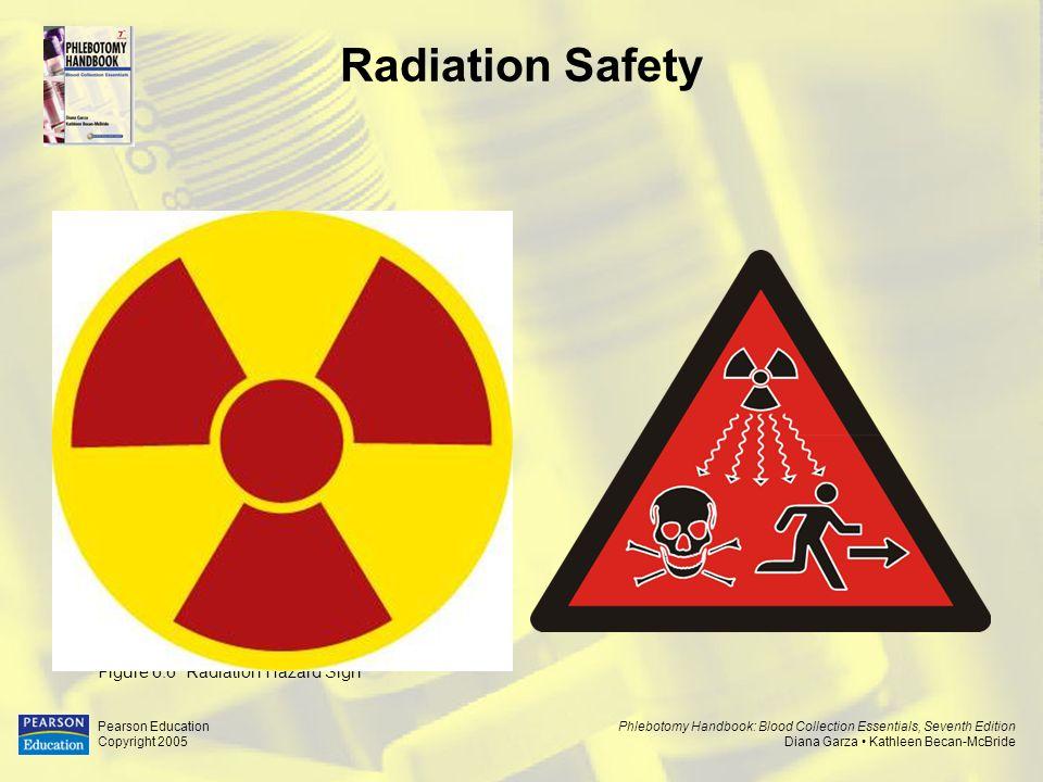 Radiation Safety Figure 6.6 Radiation Hazard Sign Pearson Education