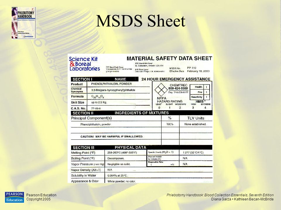 MSDS Sheet Pearson Education Copyright 2005
