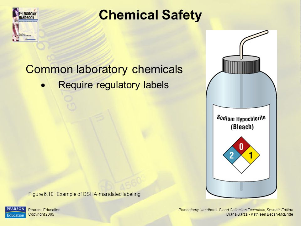 Chemical Safety Common laboratory chemicals Require regulatory labels