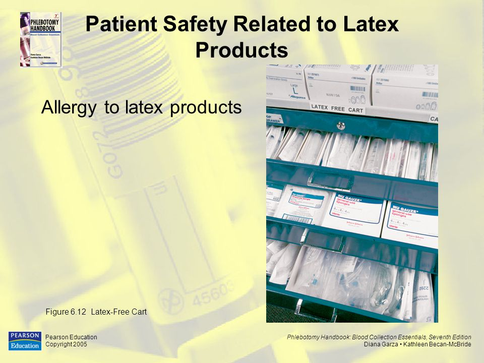 Patient Safety Related to Latex Products