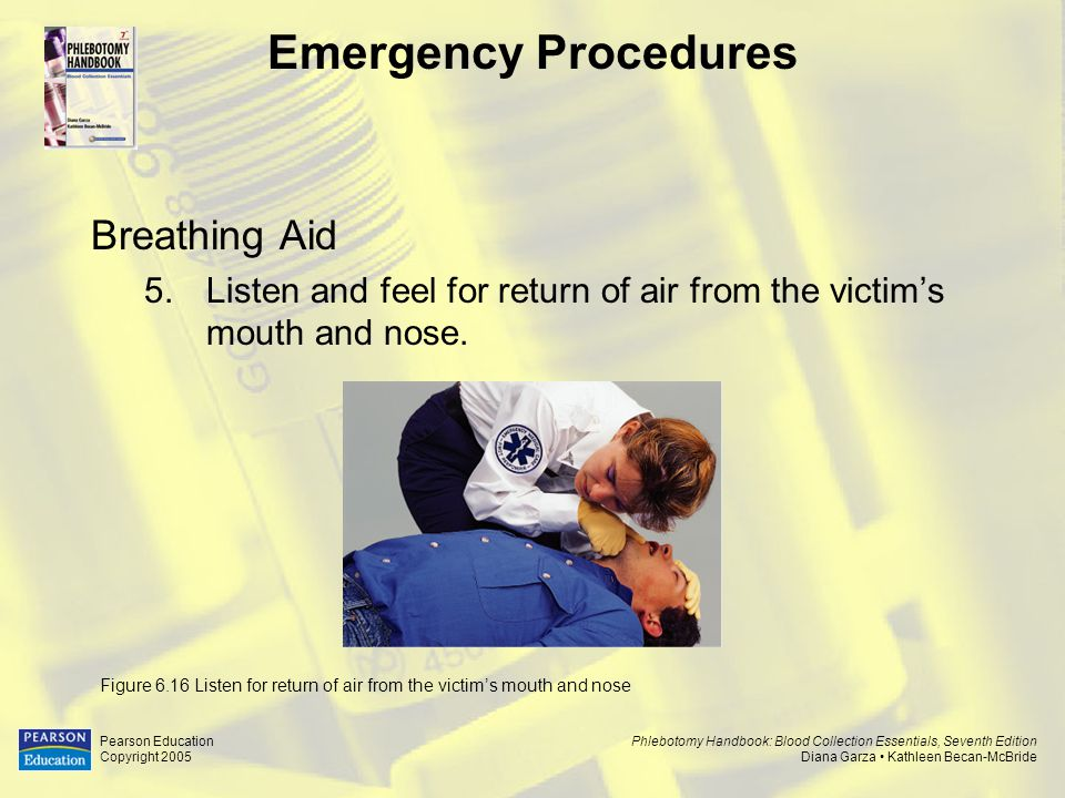 Emergency Procedures Breathing Aid