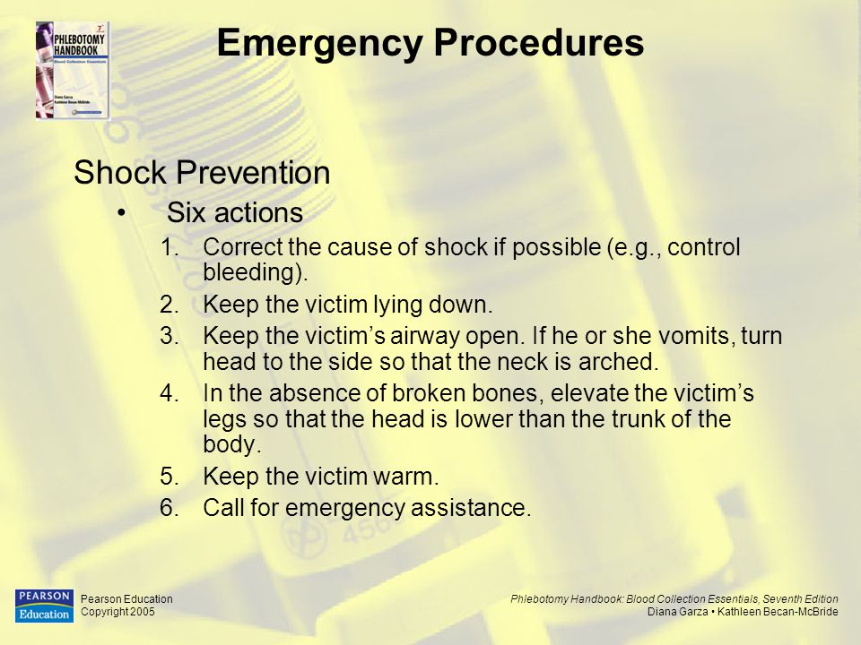 Emergency Procedures Shock Prevention Six actions