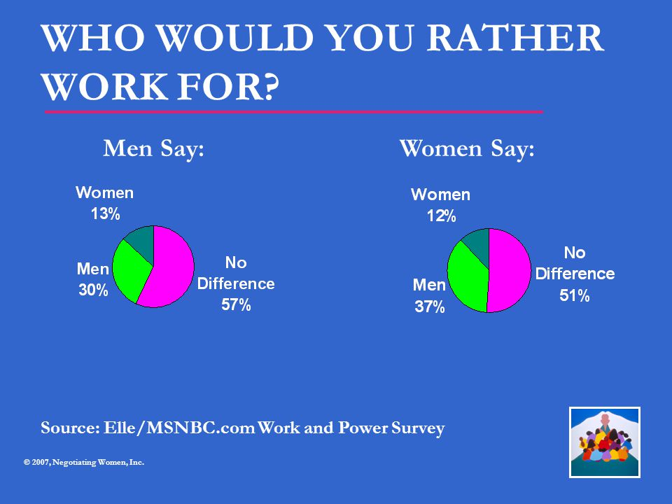 WHO WOULD YOU RATHER WORK FOR