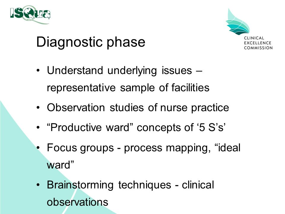 Diagnostic phase Understand underlying issues – representative sample of facilities. Observation studies of nurse practice.
