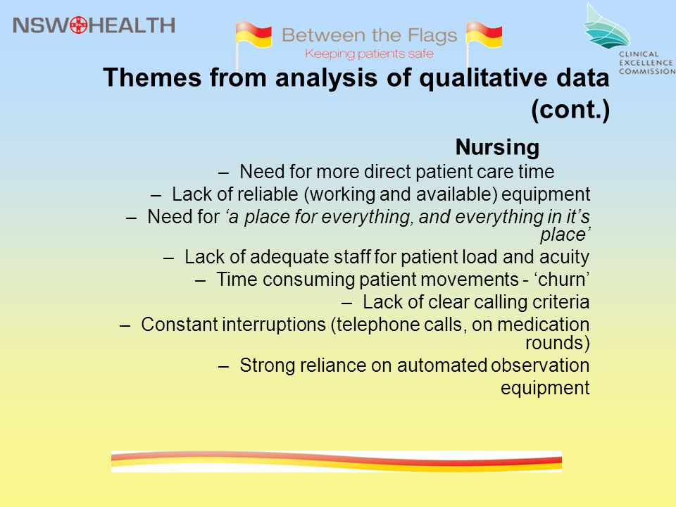 Themes from analysis of qualitative data (cont.)