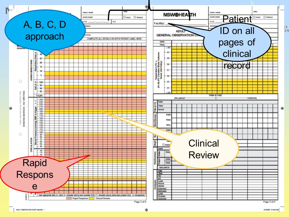 Patient ID on all pages of clinical record