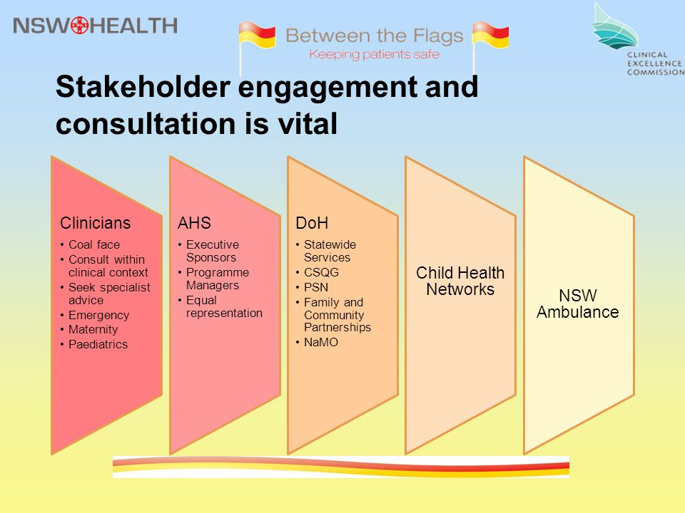Stakeholder engagement and consultation is vital