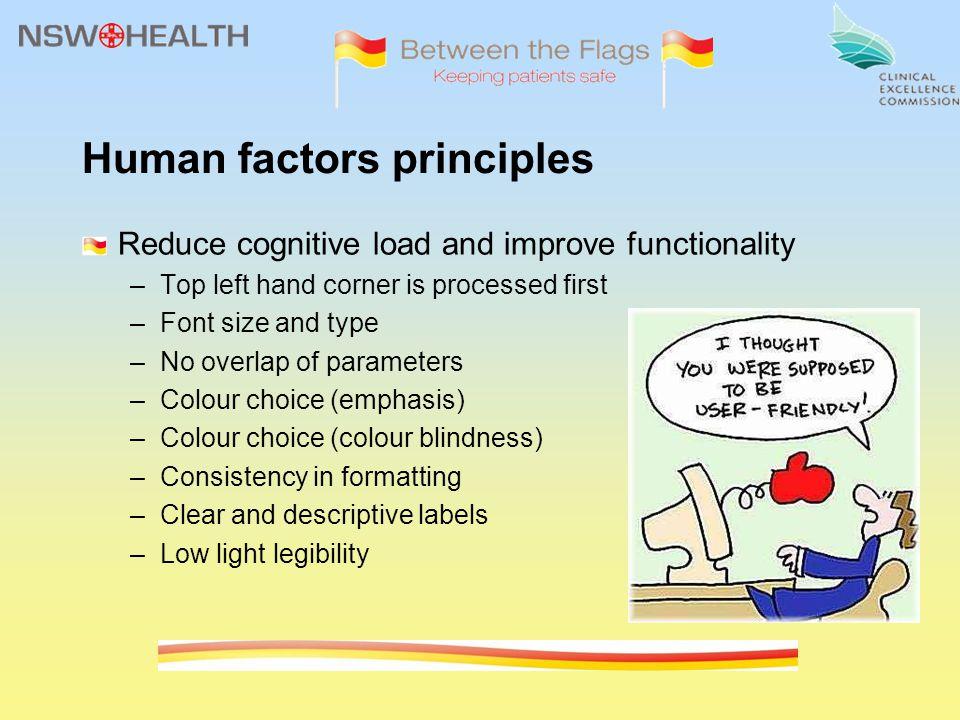 Human factors principles