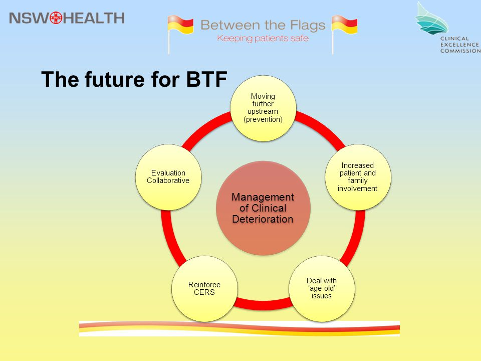 The future for BTF Management of Clinical Deterioration