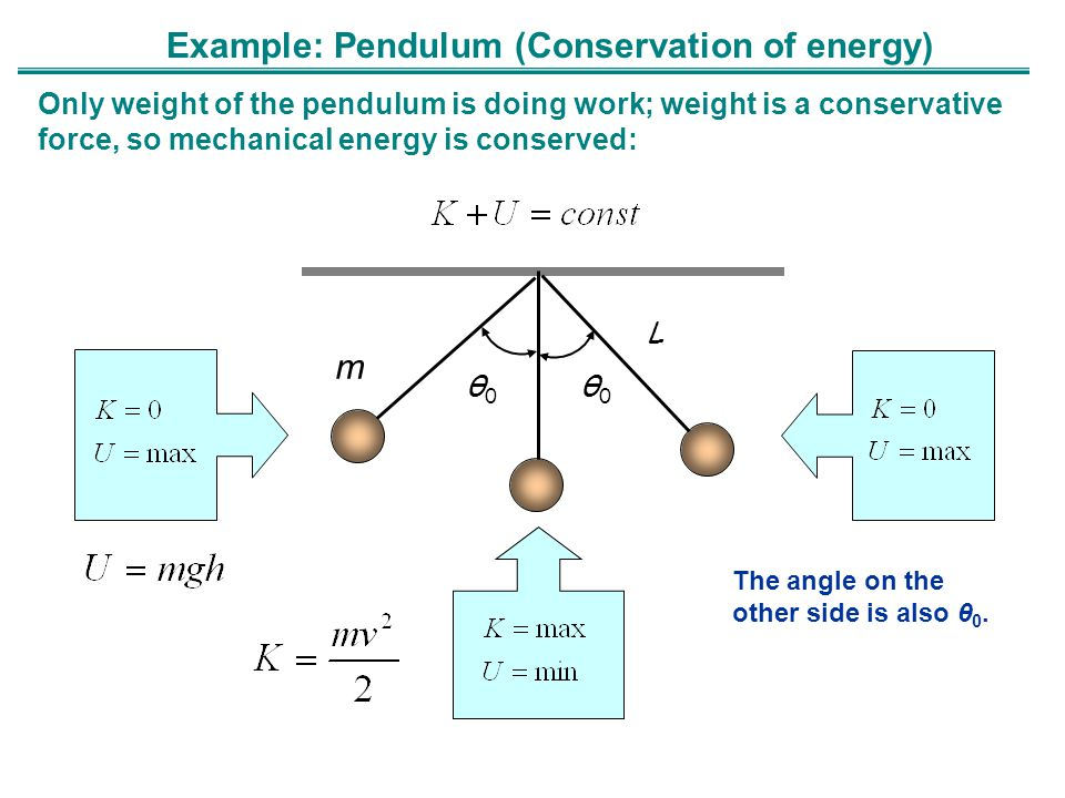 Example: Pendulum (Conservation of energy)