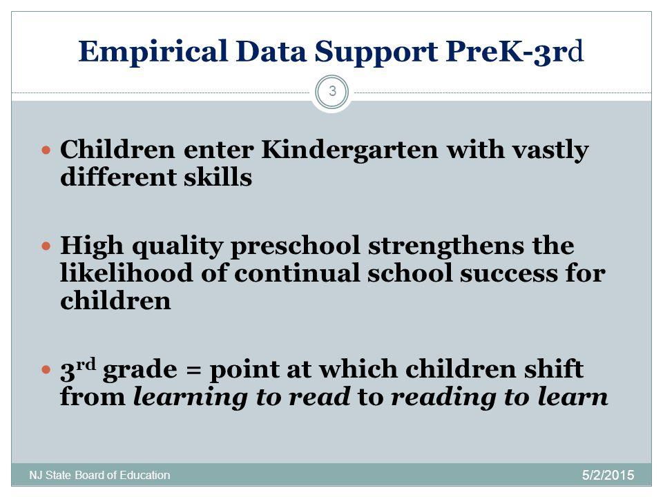 Empirical Data Support PreK-3rd